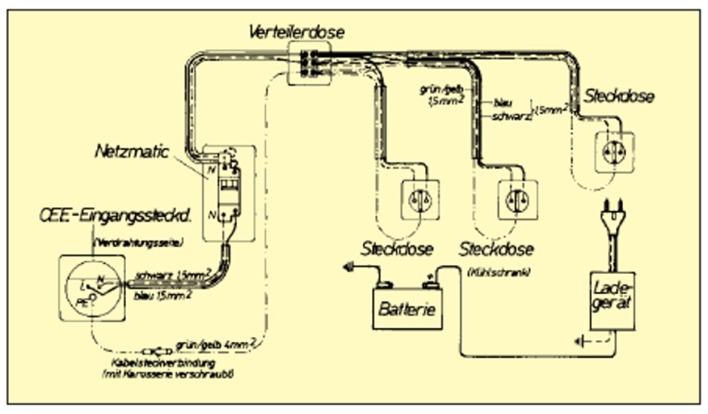 june 2014 page 21 brandbek mpfung sprinkler system. Black Bedroom Furniture Sets. Home Design Ideas